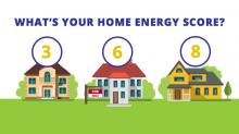 home energy score, portland, westside drywall